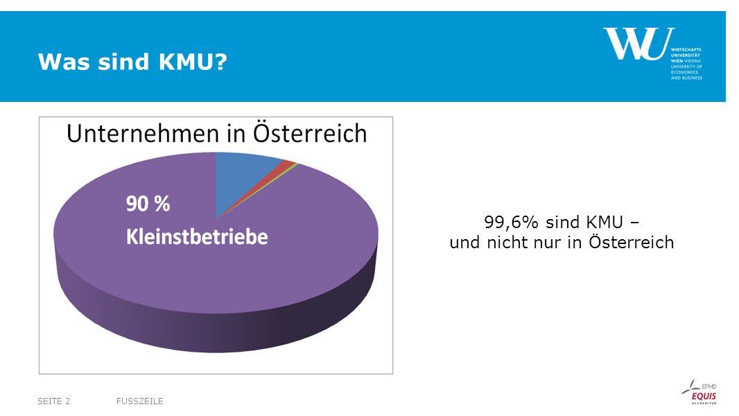 Was sind KMU? FUSSZEILESEITE 2 99,6% sind KMU – und nicht nur in Österreich