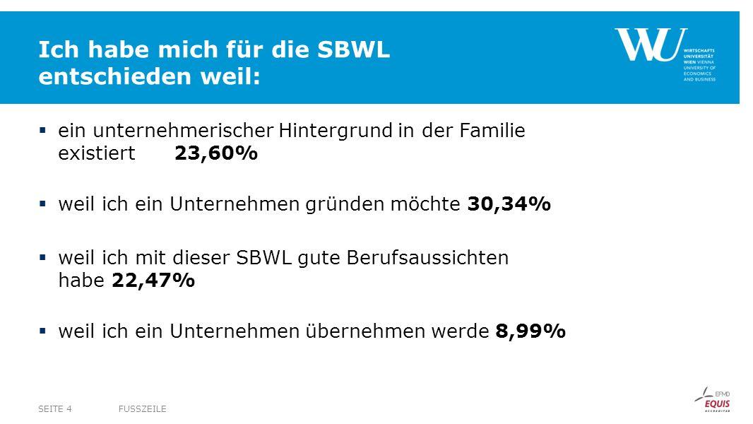 Ich habe mich für die SBWL entschieden weil:  ein unternehmerischer Hintergrund in der Familie existiert23,60%  weil ich ein Unternehmen gründen möchte 30,34%  weil ich mit dieser SBWL gute Berufsaussichten habe 22,47%  weil ich ein Unternehmen übernehmen werde 8,99% FUSSZEILESEITE 4