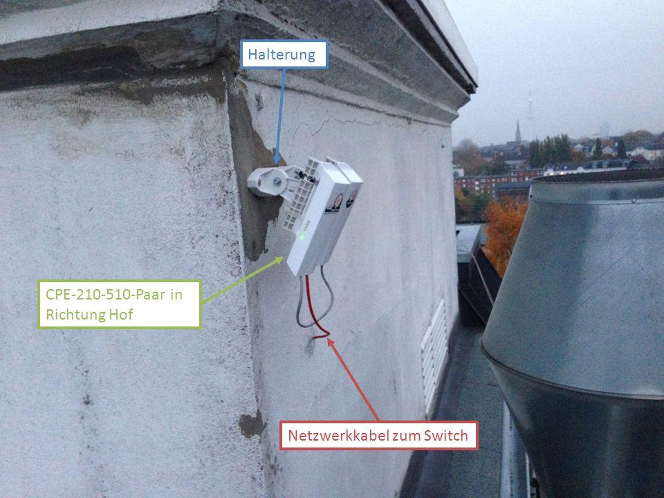 CPE-210-510-Paar in Richtung Hof Halterung Netzwerkkabel zum Switch