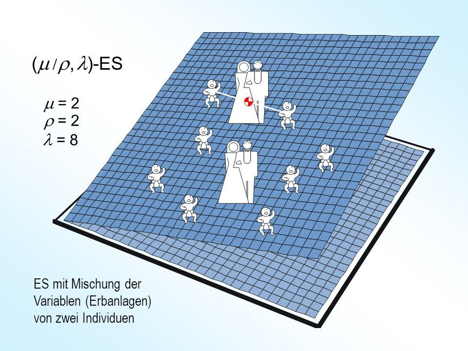 (    , )-ES ES mit Mischung der Variablen (Erbanlagen) von zwei Individuen = 8  = 2  = 2