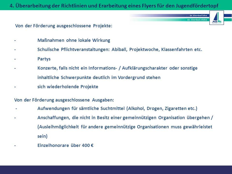 4. Überarbeitung der Richtlinien und Erarbeitung eines Flyers für den Jugendfördertopf Von der Förderung ausgeschlossene Projekte: -Maßnahmen ohne lok