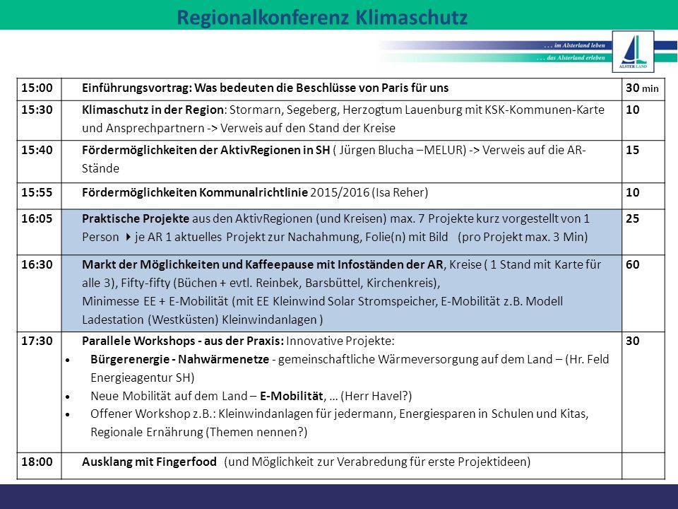 Regionalkonferenz Klimaschutz 15:00Einführungsvortrag: Was bedeuten die Beschlüsse von Paris für uns30 min 15:30 Klimaschutz in der Region: Stormarn, Segeberg, Herzogtum Lauenburg mit KSK-Kommunen-Karte und Ansprechpartnern -> Verweis auf den Stand der Kreise 10 15:40 Fördermöglichkeiten der AktivRegionen in SH ( Jürgen Blucha –MELUR) -> Verweis auf die AR- Stände 15 15:55Fördermöglichkeiten Kommunalrichtlinie 2015/2016 (Isa Reher)10 16:05 Praktische Projekte aus den AktivRegionen (und Kreisen) max.