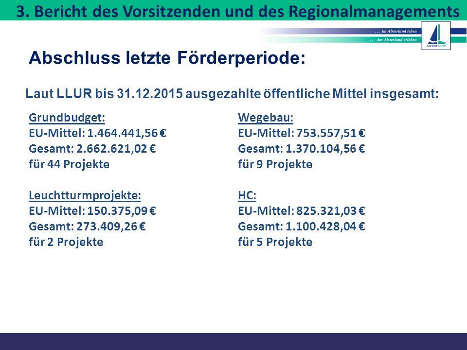 3. Bericht des Vorsitzenden und des Regionalmanagements Grundbudget: EU-Mittel: 1.464.441,56 € Gesamt: 2.662.621,02 € für 44 Projekte Leuchtturmprojek