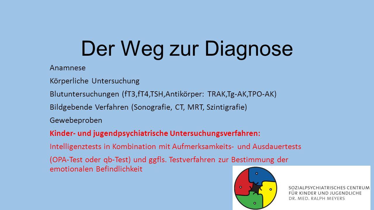 Der Weg zur Diagnose Anamnese Körperliche Untersuchung Blutuntersuchungen (fT3,fT4,TSH,Antikörper: TRAK,Tg-AK,TPO-AK) Bildgebende Verfahren (Sonografi