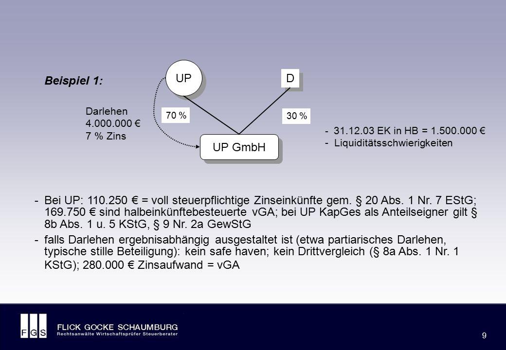 FLICK GOCKE SCHAUMBURG 9 9 -Bei UP: 110.250 € = voll steuerpflichtige Zinseinkünfte gem. § 20 Abs. 1 Nr. 7 EStG; 169.750 € sind halbeinkünftebesteuert