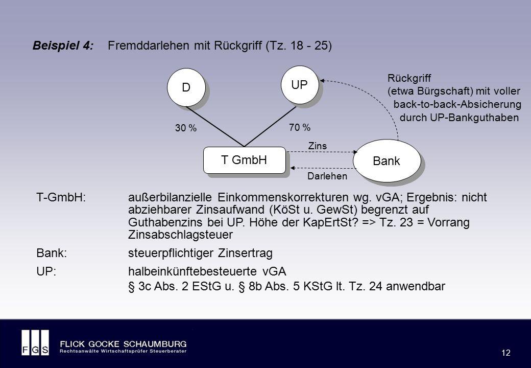 FLICK GOCKE SCHAUMBURG 12 T-GmbH:außerbilanzielle Einkommenskorrekturen wg. vGA; Ergebnis: nicht abziehbarer Zinsaufwand (KöSt u. GewSt) begrenzt auf