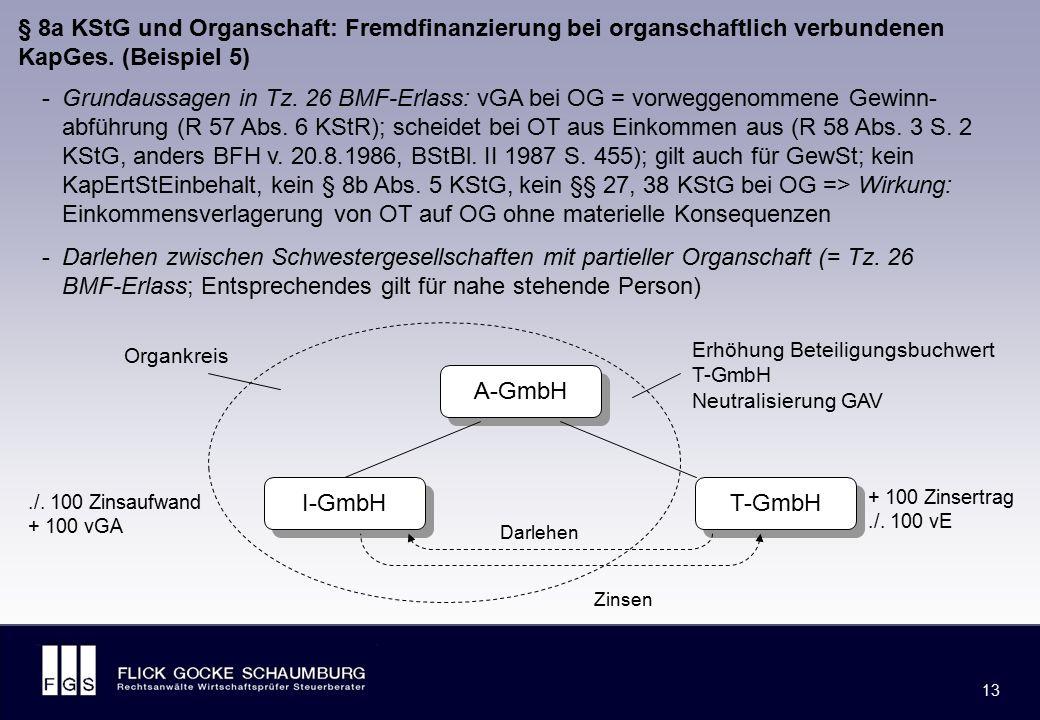 FLICK GOCKE SCHAUMBURG 13 Zinsen § 8a KStG und Organschaft: Fremdfinanzierung bei organschaftlich verbundenen KapGes. (Beispiel 5) - Grundaussagen in