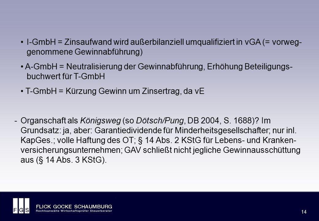 FLICK GOCKE SCHAUMBURG 14 I-GmbH = Zinsaufwand wird außerbilanziell umqualifiziert in vGA (= vorweg- genommene Gewinnabführung) A-GmbH = Neutralisieru