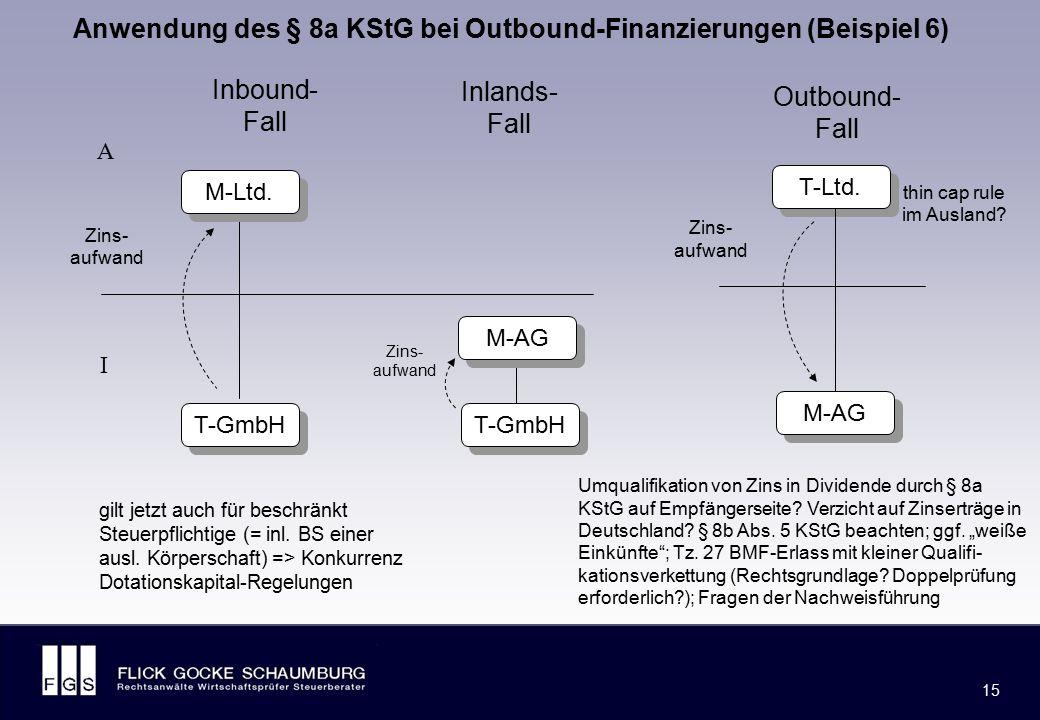 FLICK GOCKE SCHAUMBURG 15 Anwendung des § 8a KStG bei Outbound-Finanzierungen (Beispiel 6) Inbound- Fall A I gilt jetzt auch für beschränkt Steuerpfli