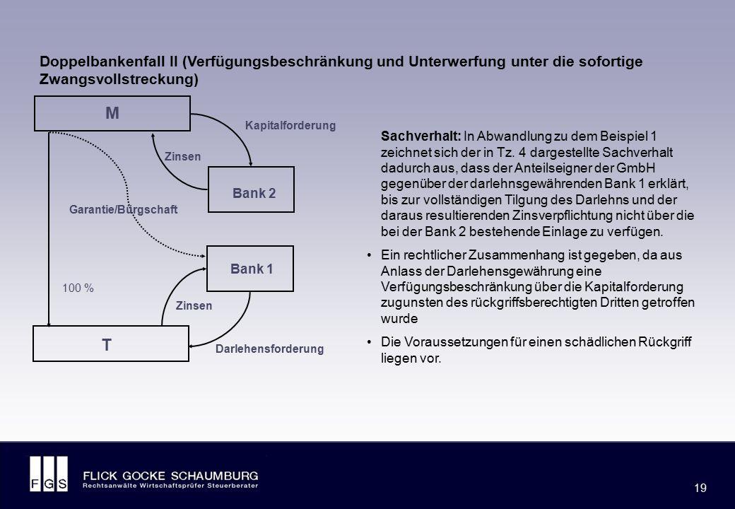 FLICK GOCKE SCHAUMBURG 19 M T Bank 2 Bank 1 Doppelbankenfall II (Verfügungsbeschränkung und Unterwerfung unter die sofortige Zwangsvollstreckung) Darl