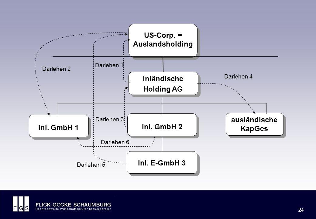 FLICK GOCKE SCHAUMBURG 24 US-Corp. = Auslandsholding US-Corp. = Auslandsholding Inländische Holding AG ausländische KapGes Inl. GmbH 1 Inl. GmbH 2 Inl