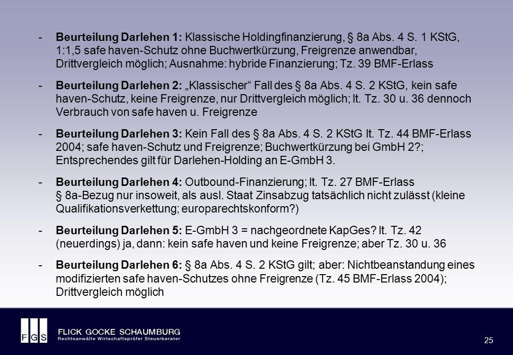 FLICK GOCKE SCHAUMBURG 25 -Beurteilung Darlehen 1: Klassische Holdingfinanzierung, § 8a Abs. 4 S. 1 KStG, 1:1,5 safe haven-Schutz ohne Buchwertkürzung