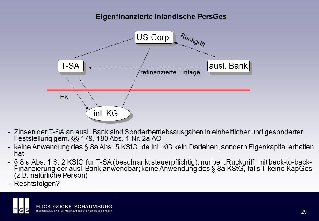 FLICK GOCKE SCHAUMBURG 29 -Zinsen der T-SA an ausl. Bank sind Sonderbetriebsausgaben in einheitlicher und gesonderter Feststellung gem. §§ 179, 180 Ab