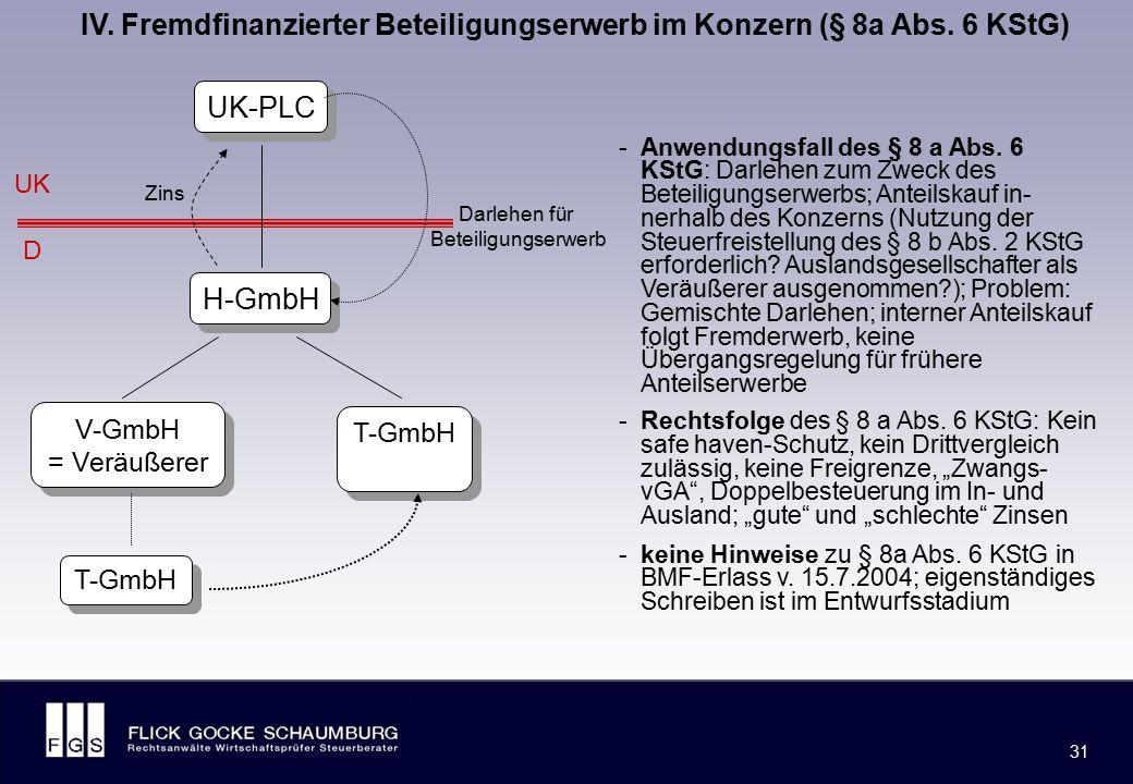 FLICK GOCKE SCHAUMBURG 31 -Anwendungsfall des § 8 a Abs. 6 KStG: Darlehen zum Zweck des Beteiligungserwerbs; Anteilskauf in- nerhalb des Konzerns (Nut