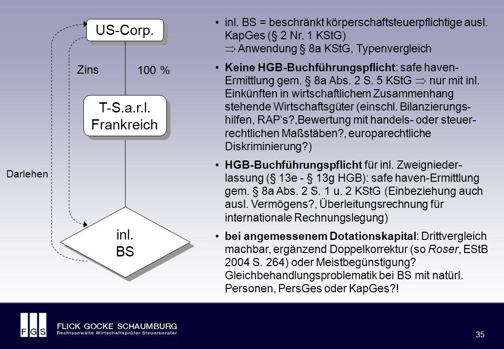 FLICK GOCKE SCHAUMBURG 35 inl. BS = beschränkt körperschaftsteuerpflichtige ausl. KapGes (§ 2 Nr. 1 KStG)  Anwendung § 8a KStG, Typenvergleich Keine