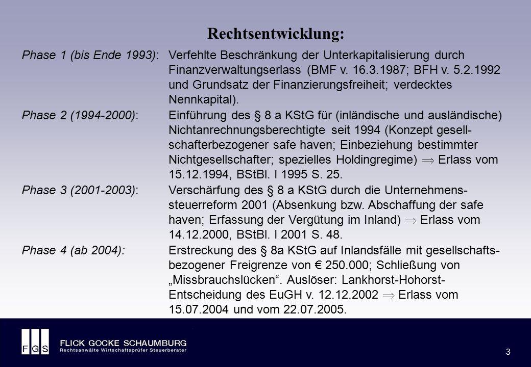 FLICK GOCKE SCHAUMBURG 14 I-GmbH = Zinsaufwand wird außerbilanziell umqualifiziert in vGA (= vorweg- genommene Gewinnabführung) A-GmbH = Neutralisierung der Gewinnabführung, Erhöhung Beteiligungs- buchwert für T-GmbH T-GmbH = Kürzung Gewinn um Zinsertrag, da vE -Organschaft als Königsweg (so Dötsch/Pung, DB 2004, S.