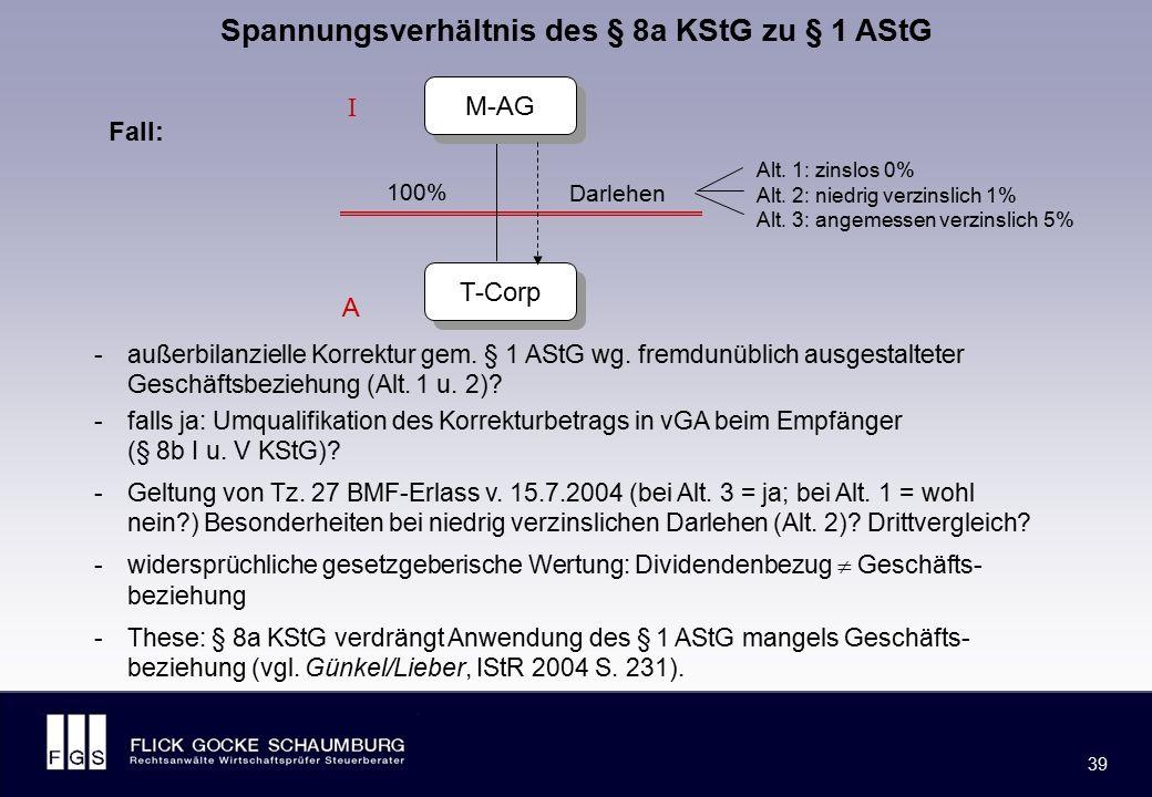 FLICK GOCKE SCHAUMBURG 39 Spannungsverhältnis des § 8a KStG zu § 1 AStG Fall: 100% I A M-AG T-Corp Darlehen -außerbilanzielle Korrektur gem. § 1 AStG
