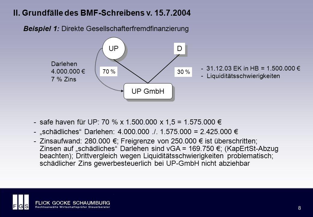 """FLICK GOCKE SCHAUMBURG 8 8 -safe haven für UP: 70 % x 1.500.000 x 1,5 = 1.575.000 € -""""schädliches"""" Darlehen: 4.000.000./. 1.575.000 = 2.425.000 € -Zin"""