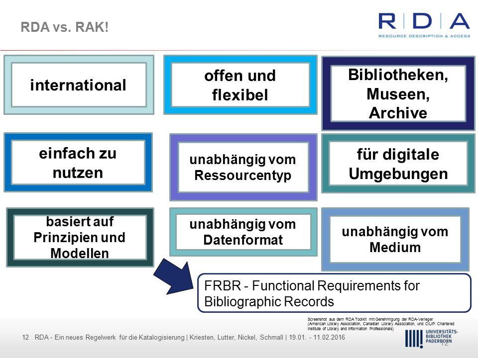 12 - Dr. Dietmar Haubfleisch – Die aktuellen Empfehlungen der DFG und des WR … – DBV, Sektion IV-Sitzung am 26.10.211 12 RDA - Ein neues Regelwerk für
