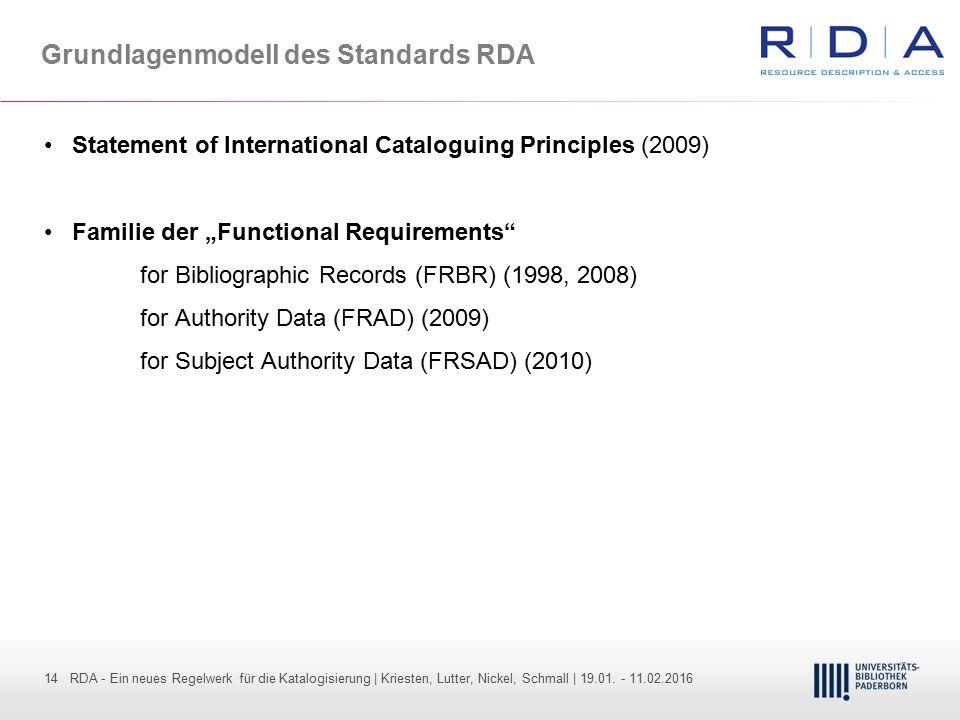 14 - Dr. Dietmar Haubfleisch – Die aktuellen Empfehlungen der DFG und des WR … – DBV, Sektion IV-Sitzung am 26.10.211 14 RDA - Ein neues Regelwerk für