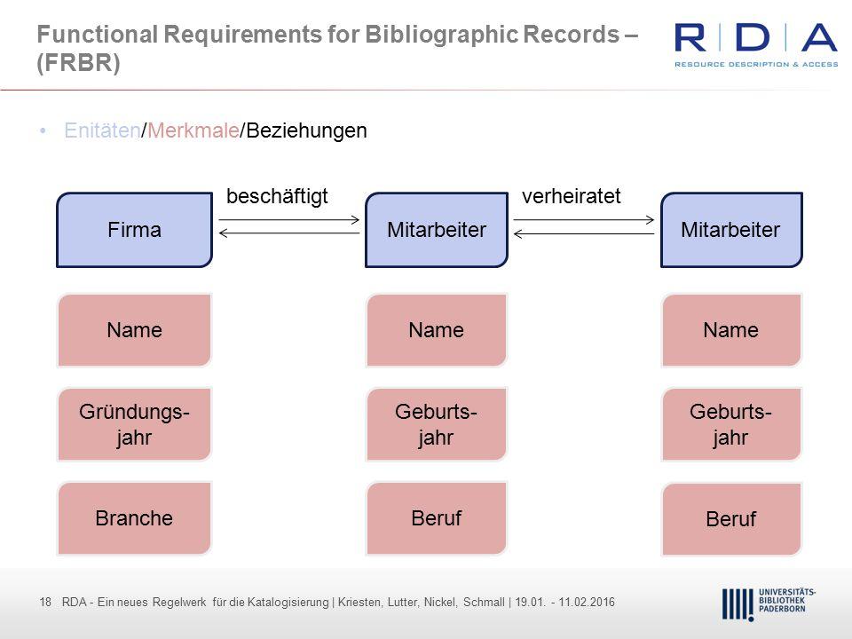 18 - Dr. Dietmar Haubfleisch – Die aktuellen Empfehlungen der DFG und des WR … – DBV, Sektion IV-Sitzung am 26.10.211 18 RDA - Ein neues Regelwerk für