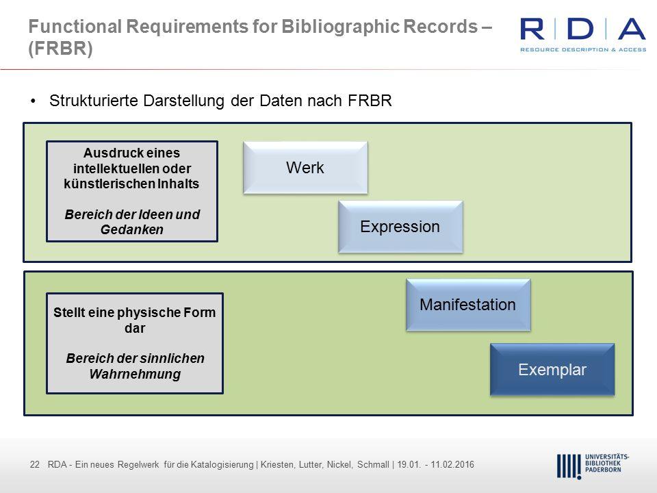 22 - Dr. Dietmar Haubfleisch – Die aktuellen Empfehlungen der DFG und des WR … – DBV, Sektion IV-Sitzung am 26.10.211 22 RDA - Ein neues Regelwerk für