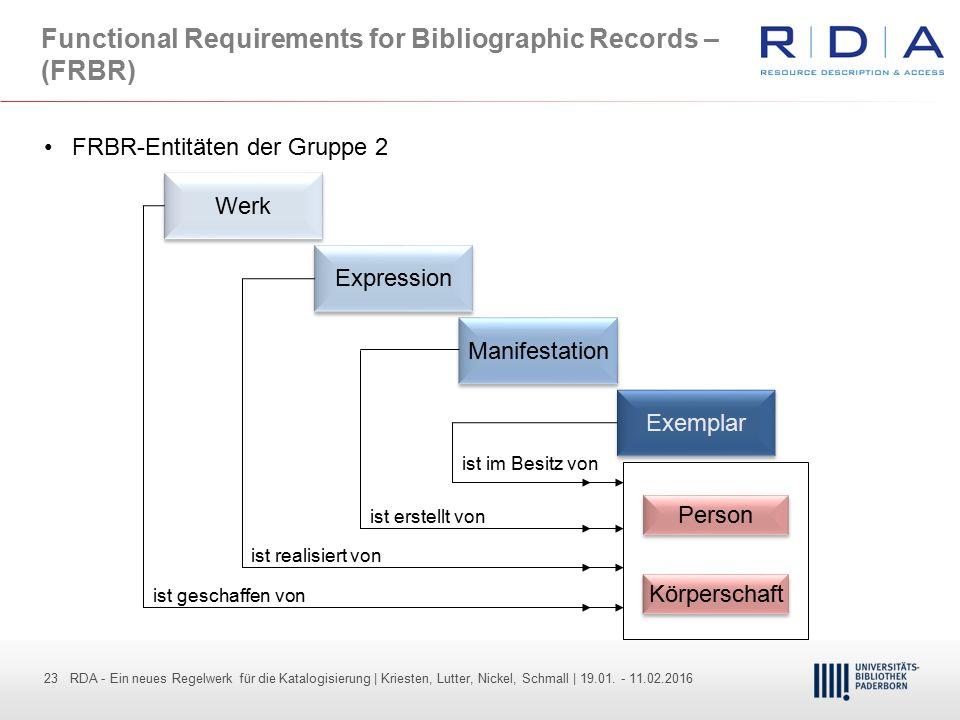 23 - Dr. Dietmar Haubfleisch – Die aktuellen Empfehlungen der DFG und des WR … – DBV, Sektion IV-Sitzung am 26.10.211 23 RDA - Ein neues Regelwerk für