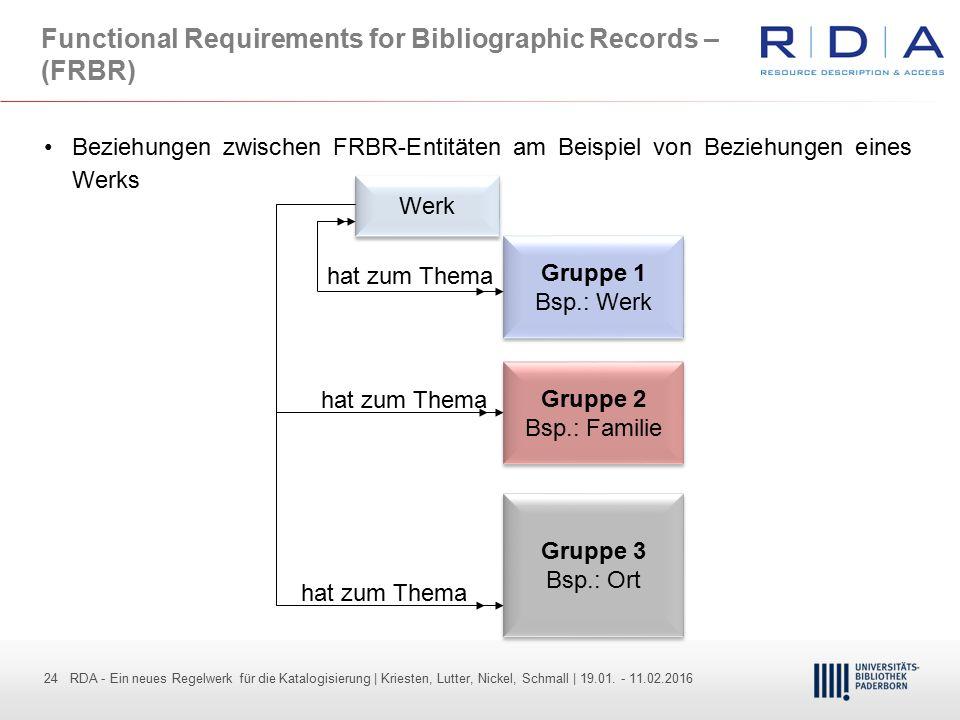 24 - Dr. Dietmar Haubfleisch – Die aktuellen Empfehlungen der DFG und des WR … – DBV, Sektion IV-Sitzung am 26.10.211 24 RDA - Ein neues Regelwerk für
