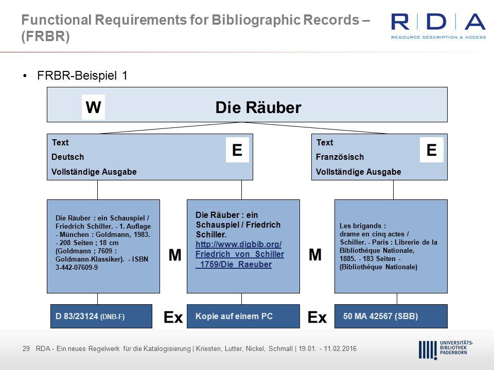 29 - Dr. Dietmar Haubfleisch – Die aktuellen Empfehlungen der DFG und des WR … – DBV, Sektion IV-Sitzung am 26.10.211 29 RDA - Ein neues Regelwerk für