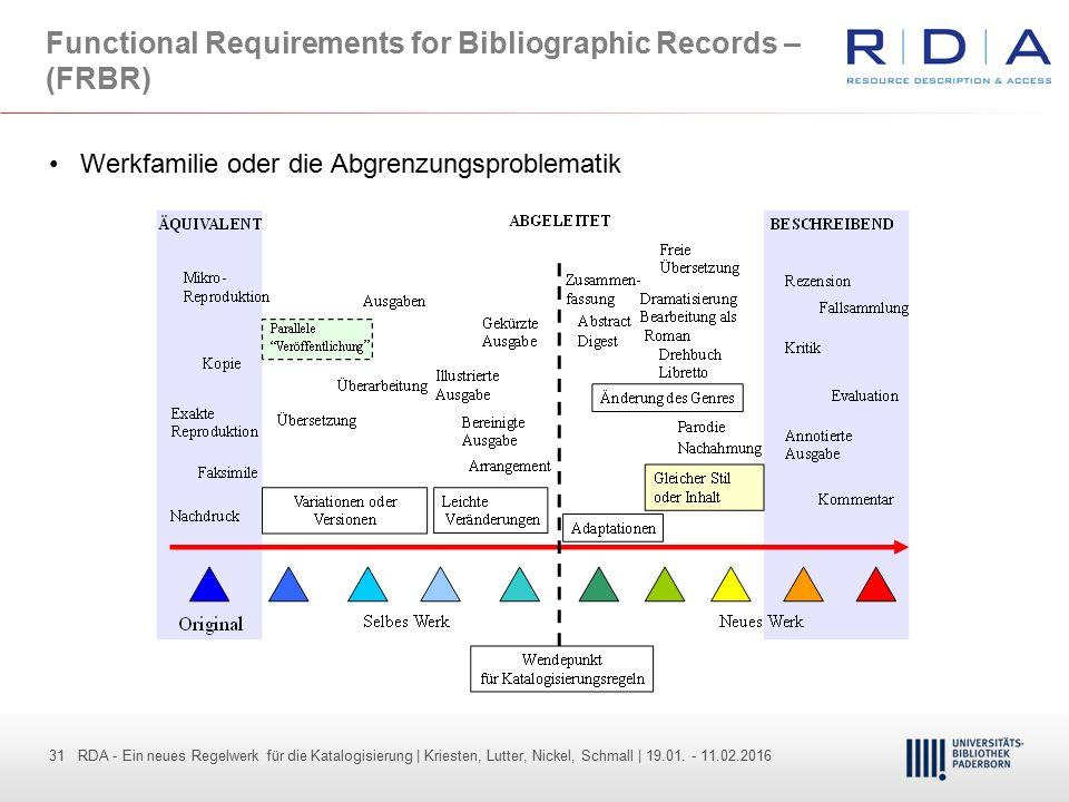 31 - Dr. Dietmar Haubfleisch – Die aktuellen Empfehlungen der DFG und des WR … – DBV, Sektion IV-Sitzung am 26.10.211 31 RDA - Ein neues Regelwerk für