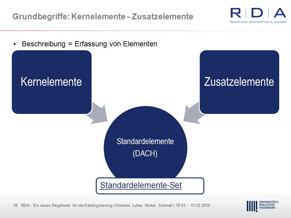 38 - Dr. Dietmar Haubfleisch – Die aktuellen Empfehlungen der DFG und des WR … – DBV, Sektion IV-Sitzung am 26.10.211 38 RDA - Ein neues Regelwerk für