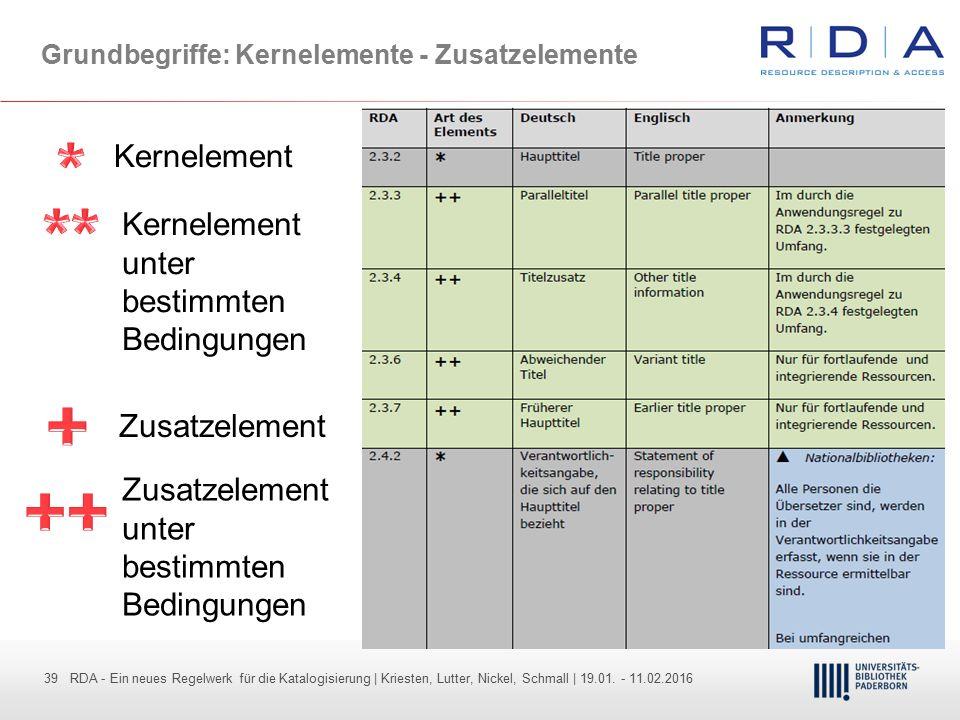 39 - Dr. Dietmar Haubfleisch – Die aktuellen Empfehlungen der DFG und des WR … – DBV, Sektion IV-Sitzung am 26.10.211 39 RDA - Ein neues Regelwerk für