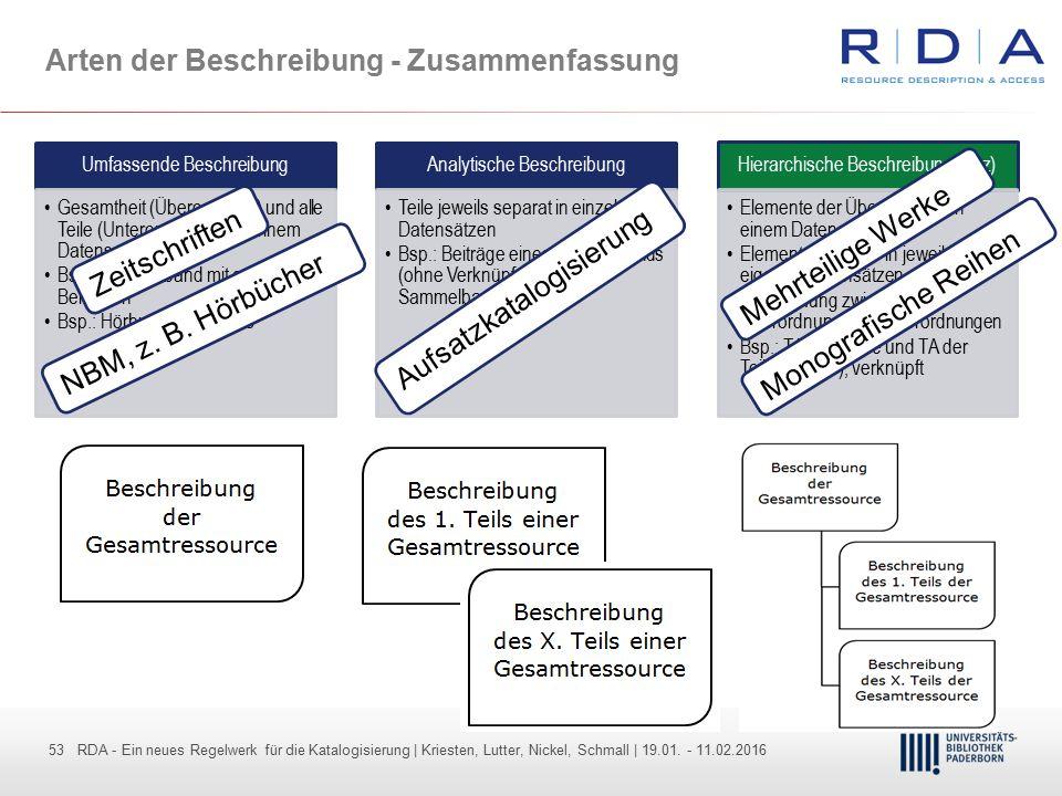 53 - Dr. Dietmar Haubfleisch – Die aktuellen Empfehlungen der DFG und des WR … – DBV, Sektion IV-Sitzung am 26.10.211 53 RDA - Ein neues Regelwerk für