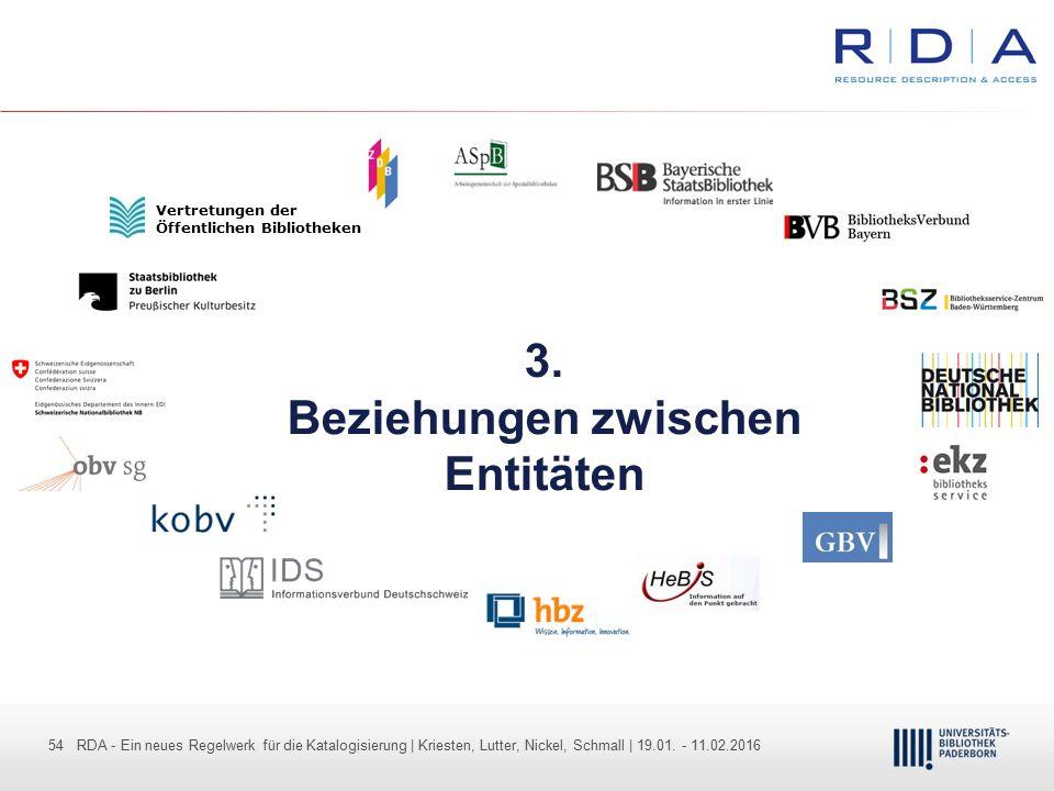 54 - Dr. Dietmar Haubfleisch – Die aktuellen Empfehlungen der DFG und des WR … – DBV, Sektion IV-Sitzung am 26.10.211 54 RDA - Ein neues Regelwerk für