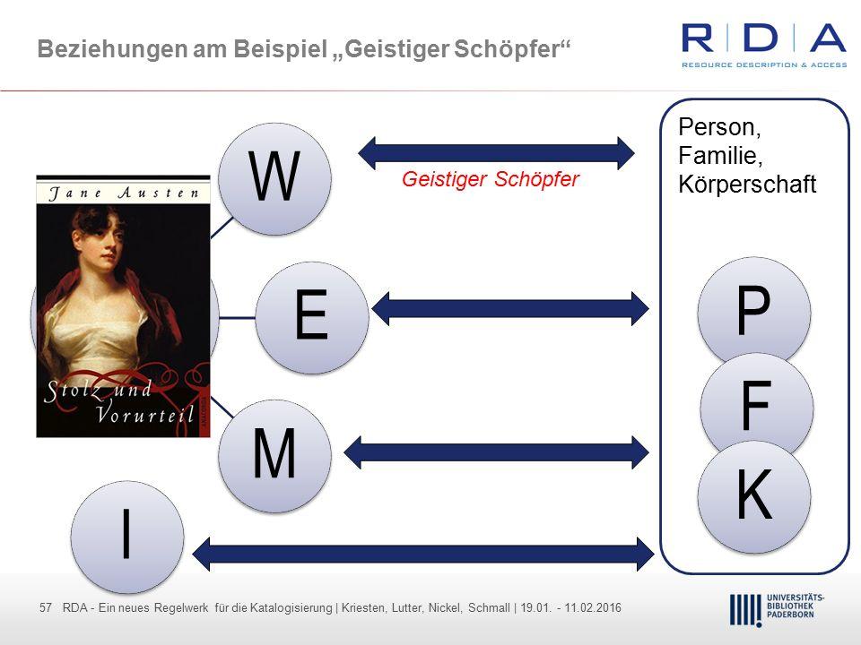 57 - Dr. Dietmar Haubfleisch – Die aktuellen Empfehlungen der DFG und des WR … – DBV, Sektion IV-Sitzung am 26.10.211 57 RDA - Ein neues Regelwerk für