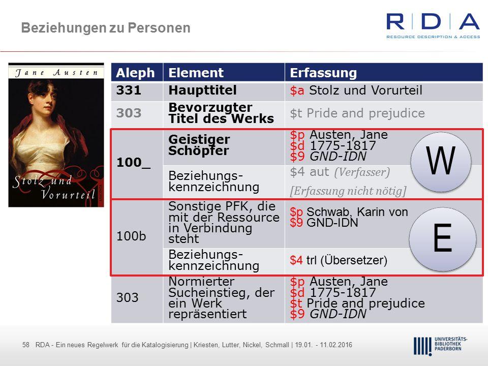 58 - Dr. Dietmar Haubfleisch – Die aktuellen Empfehlungen der DFG und des WR … – DBV, Sektion IV-Sitzung am 26.10.211 58 RDA - Ein neues Regelwerk für