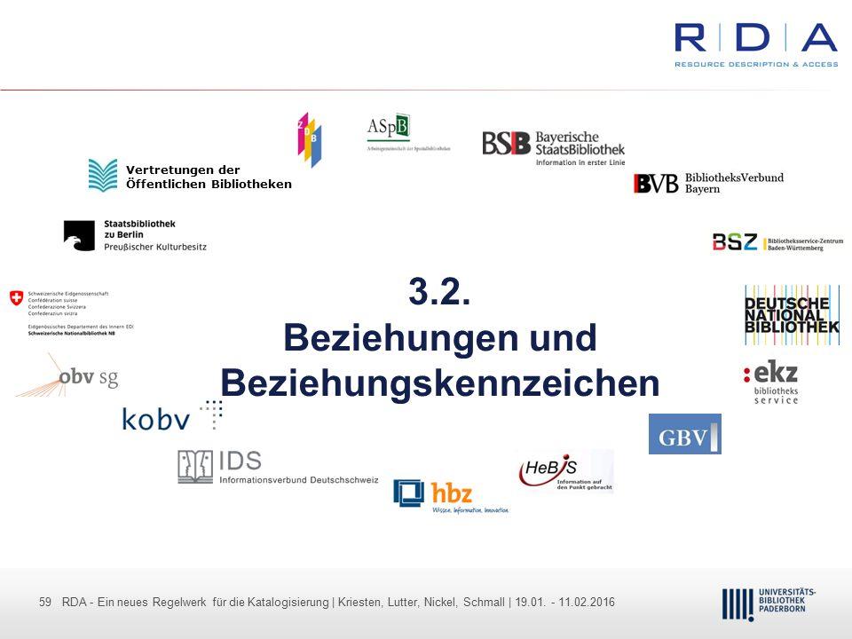 59 - Dr. Dietmar Haubfleisch – Die aktuellen Empfehlungen der DFG und des WR … – DBV, Sektion IV-Sitzung am 26.10.211 59 RDA - Ein neues Regelwerk für