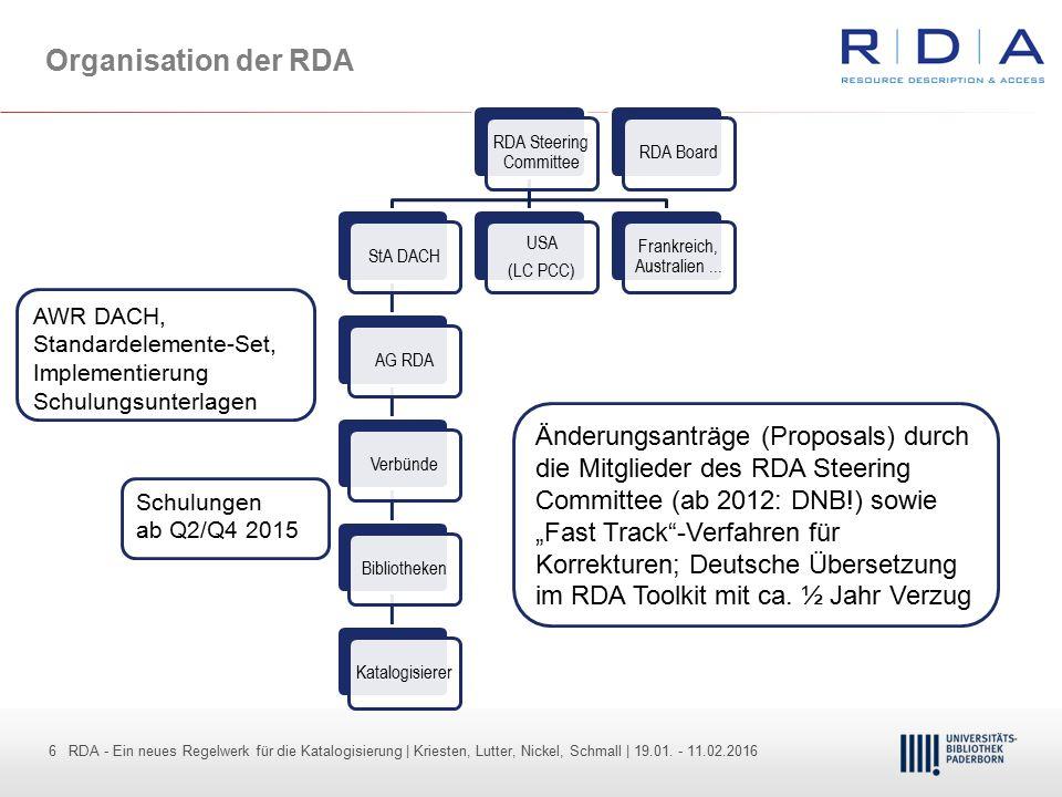 6 - Dr. Dietmar Haubfleisch – Die aktuellen Empfehlungen der DFG und des WR … – DBV, Sektion IV-Sitzung am 26.10.211 6 RDA - Ein neues Regelwerk für d