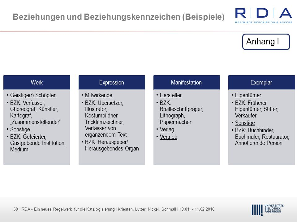60 - Dr. Dietmar Haubfleisch – Die aktuellen Empfehlungen der DFG und des WR … – DBV, Sektion IV-Sitzung am 26.10.211 60 RDA - Ein neues Regelwerk für