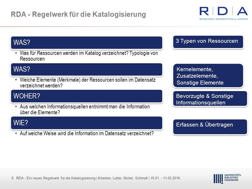 8 - Dr. Dietmar Haubfleisch – Die aktuellen Empfehlungen der DFG und des WR … – DBV, Sektion IV-Sitzung am 26.10.211 8 RDA - Ein neues Regelwerk für d