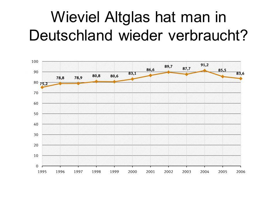 Wieviel Altglas hat man in Deutschland wieder verbraucht