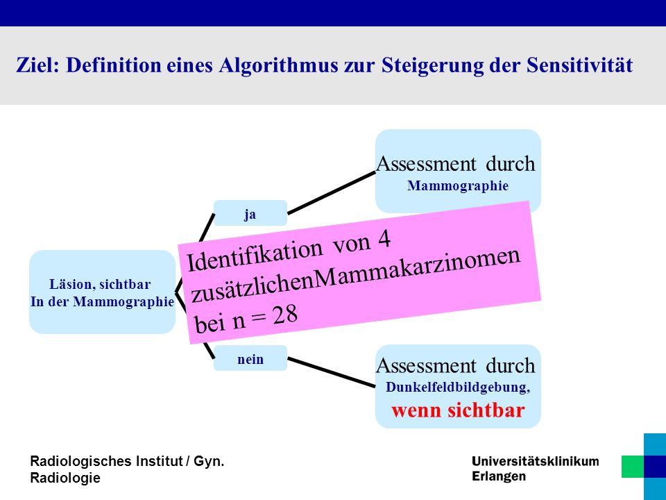 Radiologisches Institut / Gyn. Radiologie Ziel: Definition eines Algorithmus zur Steigerung der Sensitivität Läsion, sichtbar In der Mammographie ja n