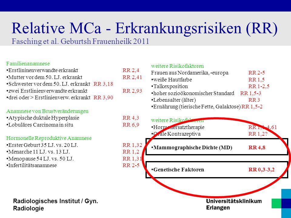 Radiologisches Institut / Gyn. Radiologie Familienanamnese Erstlininenverwandte erkranktRR 2,4 Mutter vor dem 50. LJ. erkranktRR 2,41 Schwester vor de