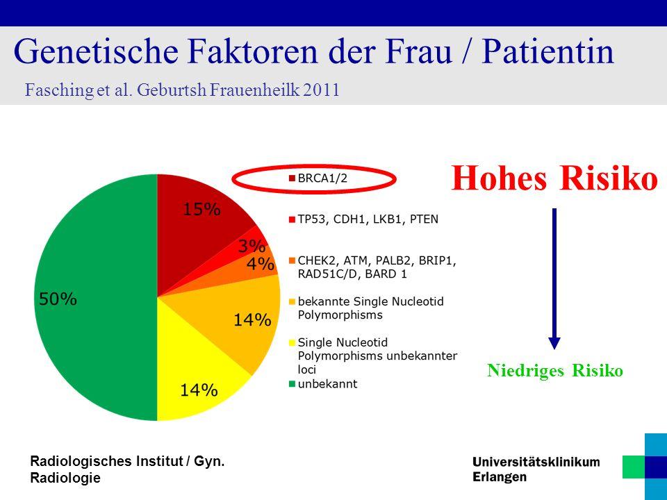 Radiologisches Institut / Gyn. Radiologie Fasching et al. Geburtsh Frauenheilk 2011 Genetische Faktoren der Frau / Patientin Hohes Risiko Niedriges Ri