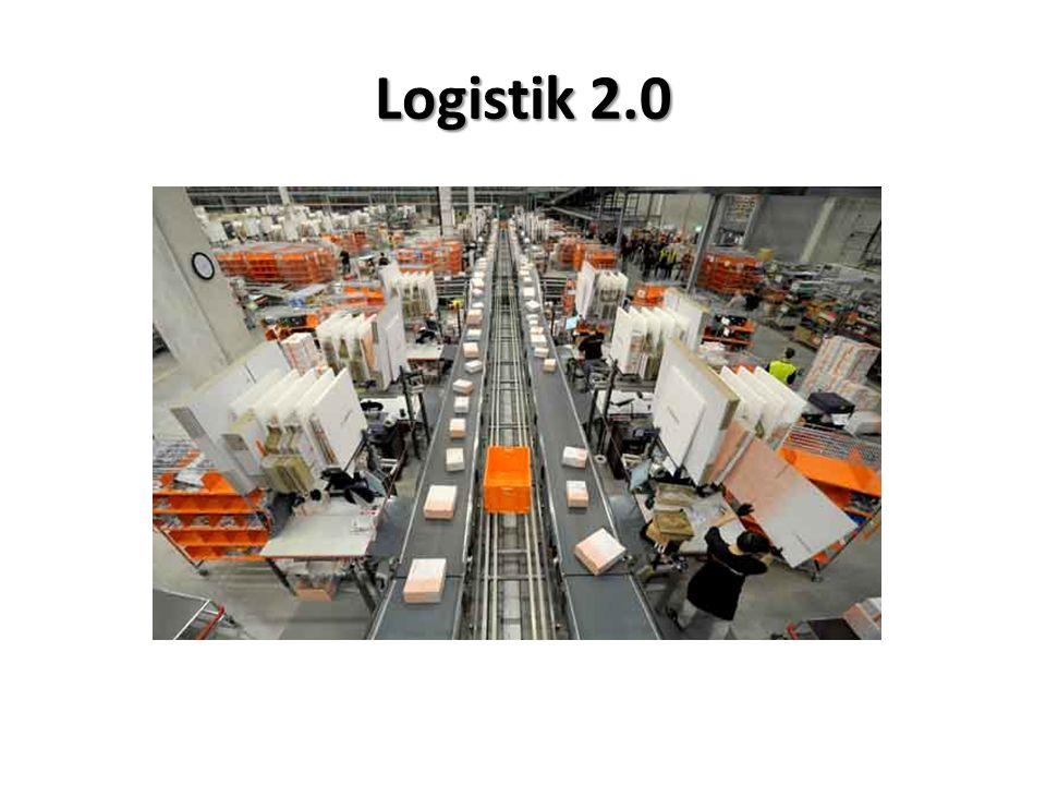 Logistik 2.0