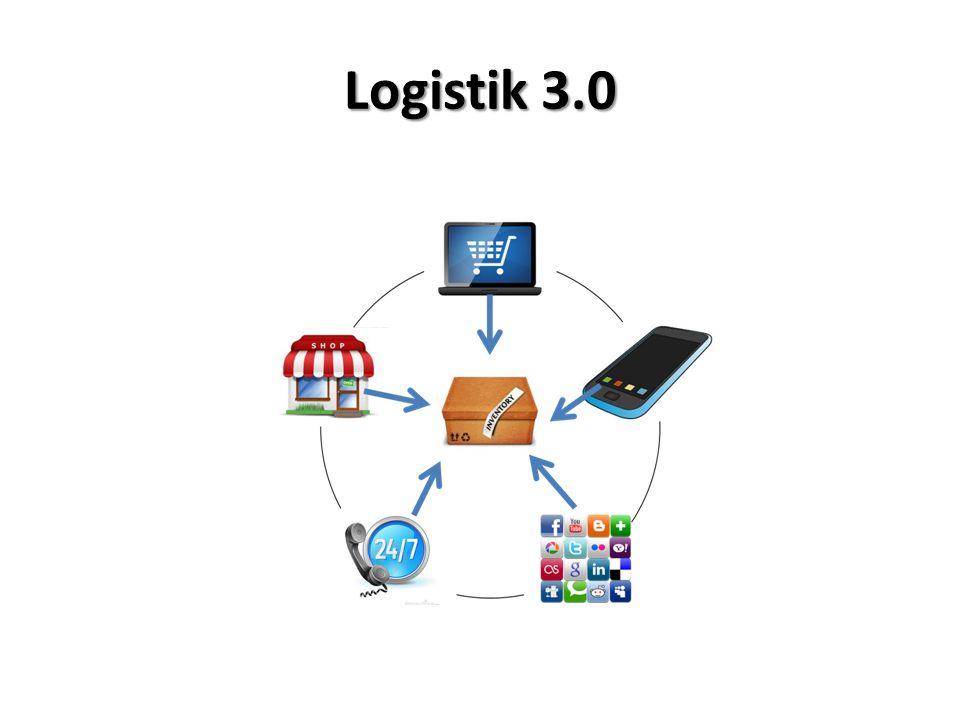 Logistik 3.0