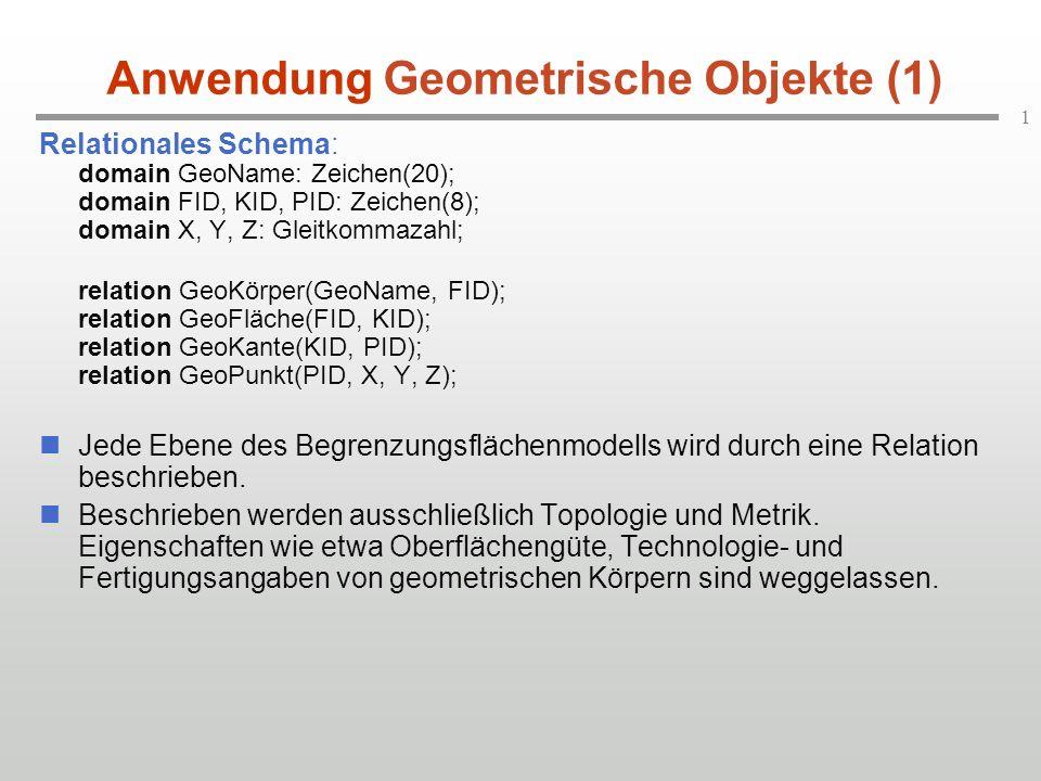 1 Anwendung Geometrische Objekte (1) Relationales Schema: domain GeoName: Zeichen(20); domain FID, KID, PID: Zeichen(8); domain X, Y, Z: Gleitkommazah