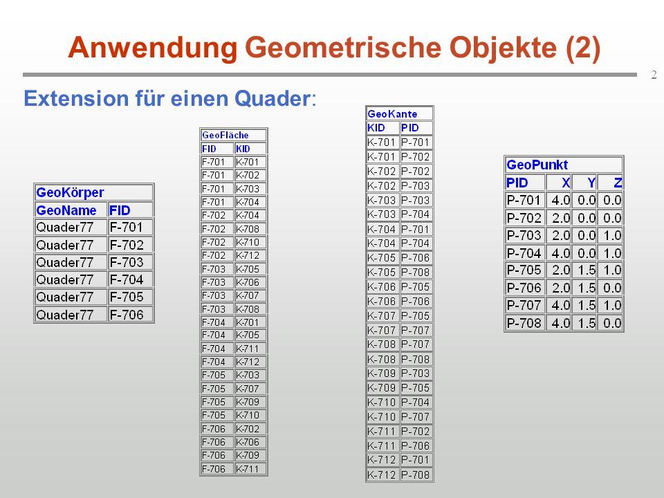 2 Extension für einen Quader: Anwendung Geometrische Objekte (2)