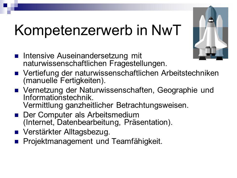 Kompetenzerwerb in NwT Intensive Auseinandersetzung mit naturwissenschaftlichen Fragestellungen. Vertiefung der naturwissenschaftlichen Arbeitstechnik