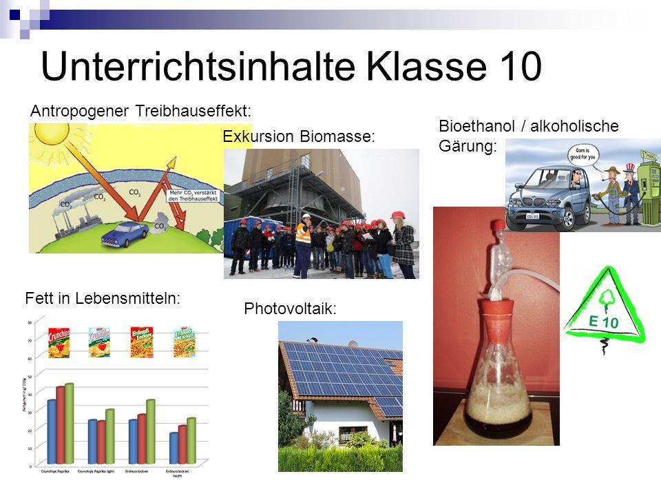 Unterrichtsinhalte Klasse 10 Antropogener Treibhauseffekt: Photovoltaik: Fett in Lebensmitteln: Bioethanol / alkoholische Gärung: Exkursion Biomasse: